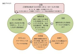プロセス画像.jpg